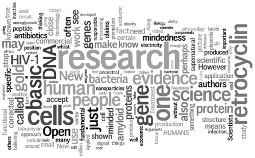 April 2009 Wordle